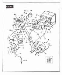 1985 ezgo gas wiring diagram wiring diagram libraries 1985 ezgo gas wiring diagram alpha applica mewiring diagram main breaker panel saturn astra fuse box