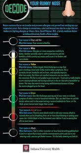 Iu Health My Chart Indianapolis Infographics