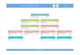 Organizational Chart Template For Word Gotostudy Info