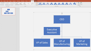 How To Make A Organizational Chart In Google Docs Organization Template Excel Online Charts Collection