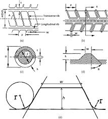 Rib Design Calculation Optimum Rib Design In Tmt Rebars To Enhance Fatigue Life