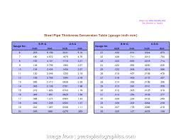 American Wire Gauge To Mm Pdf Popular Chart Fraction To