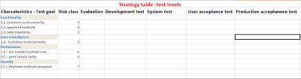 Best Online Software Testing Tutorial Way2testing Test