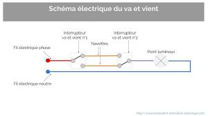 Schemas Va Vient Navettes Phase Neutre Retour Lampe Schéma électrique ...