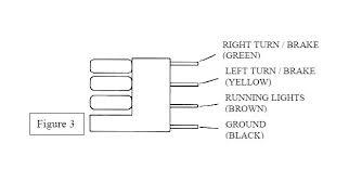 anzo wiring diagram wiring diagram site anzo led tailgate light bar wiring diagram all wiring diagram auto wiring diagrams anzo wiring diagram