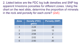 2 Listed Below Are The Fdc Log Bulk Densities And
