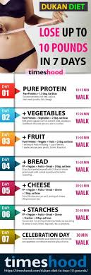 Healthy Diet Chart For Women Looking For Nutritious And Healthy Diet For Weight Loss 7