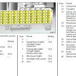 vauxhall zafira b wiring diagram wirdig within zafira fuse box Vauxhall Zafira 2002 Fuse Box Diagram zafira 2002 vauxhall zafira owners club forum's pertaining to zafira fuse box diagram vauxhall corsa 2002 fuse box diagram