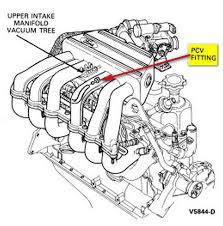 similiar 93 f 150 302 engine diagram keywords engine diagram together ford f 150 engine diagram on 93 ford