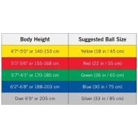 Body Ball Size Chart Tko Fitness Ball Size Chart Tko Fitness Ball 75cm
