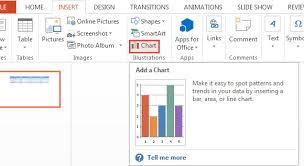 How To Insert A Chart In Powerpoint 2013 Free Powerpoint