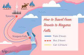 how to get from toronto to niagara falls