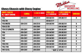 Ford Engine Sizes Ford Fe Engine