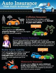 Car Insurance Quotes Ct Enchanting Amica Insurance Ct Ashikco