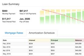amortization calculator online 5 calculators to decide if you can afford a new car or house