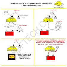 how to check codes 86 93;94 95 mustangs dfw mustangs 1990 5 0 Eec Wiring Diagram if your gear switch is faulty it may be necessary to run the tests with the clutch depressed in the case of a broken sigrtn wire, a simple solution is to 1990 Ford 5.0