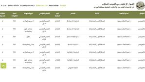 الآن القبول الموحد طالبات 1442 النتائج وإجراء تسجيل دخول بوابة القبول الموحد  للطالبات - خبر صح