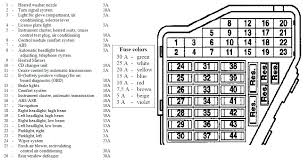 audi a4 1 8t fuse box wiring diagrams favorites 2003 audi a4 18t fuse box location diagram 19 electrical wiring audi a4 1 8t fuse box