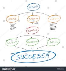 Website Design Diagram Website Design Planning Conceptual Diagram On Stock