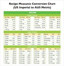 Imperial To Metric Weight Conversion Chart Sample Cooking Conversion Chart 8 Documents In Pdf