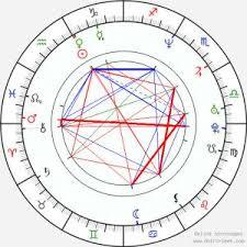 Natal Chart Compatibility Astrology Chart Compatibility Free Beautiful Free Line Natal