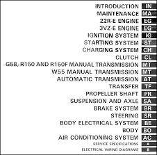 similiar 1993 toyota pickup service manual keywords php 99346314 toyota pick up 1993 1994 1995 factory service repair · 1993 toyota pickup service manual