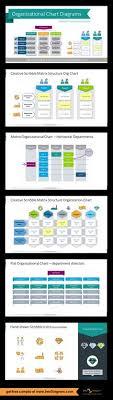 11 Best Organizational Chart Images Organizational Chart