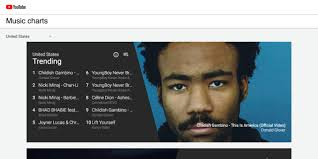 Top Chart Music Youtube Youtube Revamps Top Music Charts With Real Time Trending