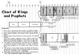 Genesis 1 And 2 Venn Diagram 2 Samuel Commentaries Precept Austin