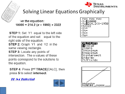 solving linear equations graphically