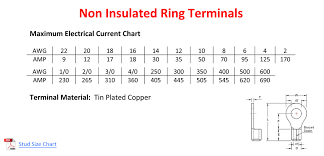 Spade Terminal Stud Size Chart Best Picture Of Chart
