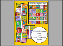 Blends And Digraphs Chart Poster Printable Worksheet With