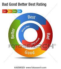 Bad Good Better Best Rating Rank Chart Clipart K55356325