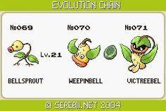 Pokemon Evolve Chart 11 Best Pokemon Evolution Chart Images Pokemon Evolutions