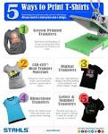 T shirt shop business plan