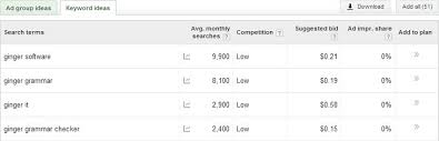 A Startling Case Study of Manual Penalties and Negative SEO