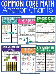 Common Core Chart Anchor Charts Math Anchor Charts Common Core Math 3rd