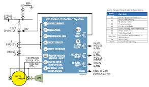 product detail ge 239 motor protection system gae functional block diagram
