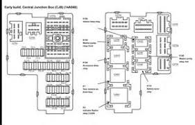 similiar 03 ford explorer fuse box diagram keywords 2003 ford explorer sport trac fuse panel diagram