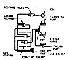 solved i need a vacuum hose diagram for a 1988 chevrolet fixya i need a vacuum hose ginko 133 gif 350 v8 engine 4bbl