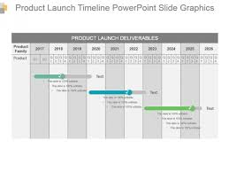 Power Point Time Line Template Product Launch Timeline Powerpoint Slide Graphics