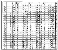 400 Bbl Tank Strapping Chart 46 Rigorous 400 Bbl Tank Chart