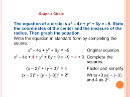 graph a circle the equation of a circle is x 2 4x y 2