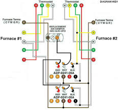 york air handler low voltage wiring diagram wiring diagram furnace ac wiring diagram wiring diagram libraryfurnace thermostat wiring and troubleshooting hvac how to wiring morgan