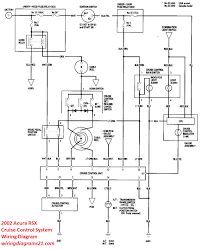 cruise control wiring diagram cruise image wiring cruise control system block diagram the wiring diagram on cruise control wiring diagram