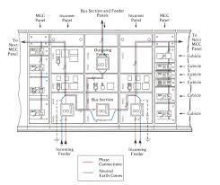 3 phase house wiring diagram pdf the wiring diagram pleasing 3 Phase Panel Wiring 3 phase house wiring diagram pdf the wiring diagram pleasing electrical panel board 3 phase panel wiring diagram