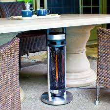 table heater. energ+ 900-watt under-the-table electric infrared heater table n