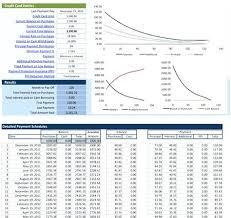 Credit Card Payoff Schedule Credit Card Debt Calculator Excel Snowball Debt Calculator Excel