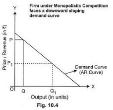 most important features of monopolistic competition clip image002