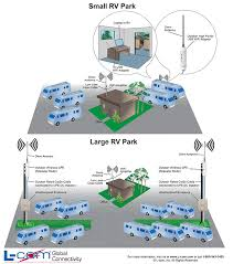 rv park wireless network wifi rv park l com com rv park wireless application diagram